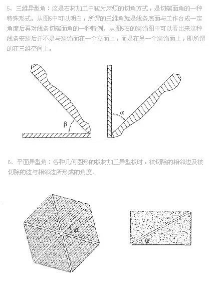 石材工艺详解3