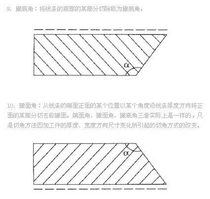 石材工艺详解5